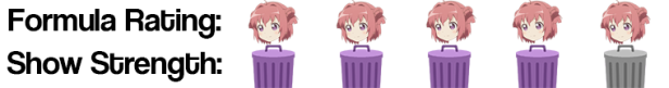 Rating Footer - Yuru Yuri